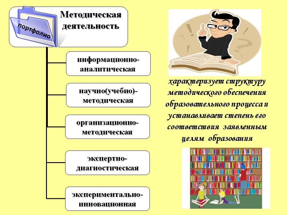 0016-016-metodicheskaja-dejatelnost
